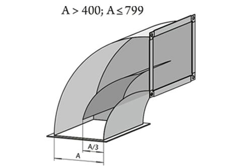 6_OLP A × B – A1 × B α - R_N1