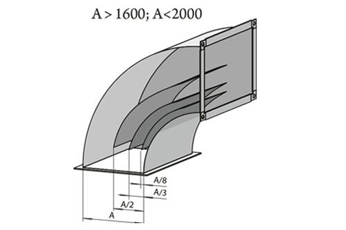 6_OLP A × B – A1 × B α - R_N3